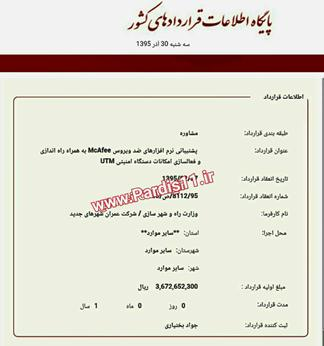 سوء مدیریت در عمران شهرهای جدید و وزارت راه وشهرسازی بیداد میکند